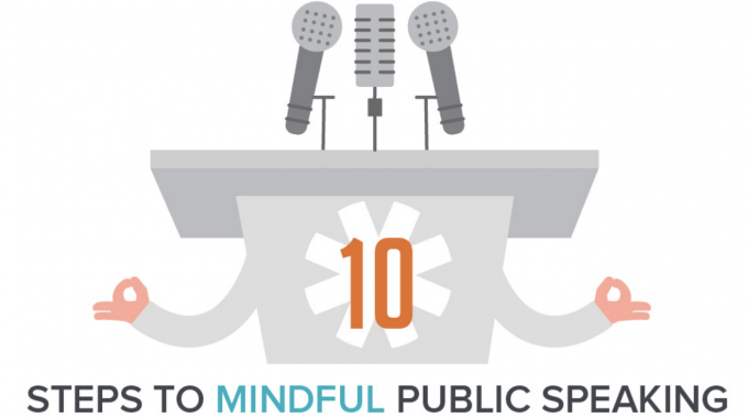 10 Steps To Mindful Public Speaking (Infographic)